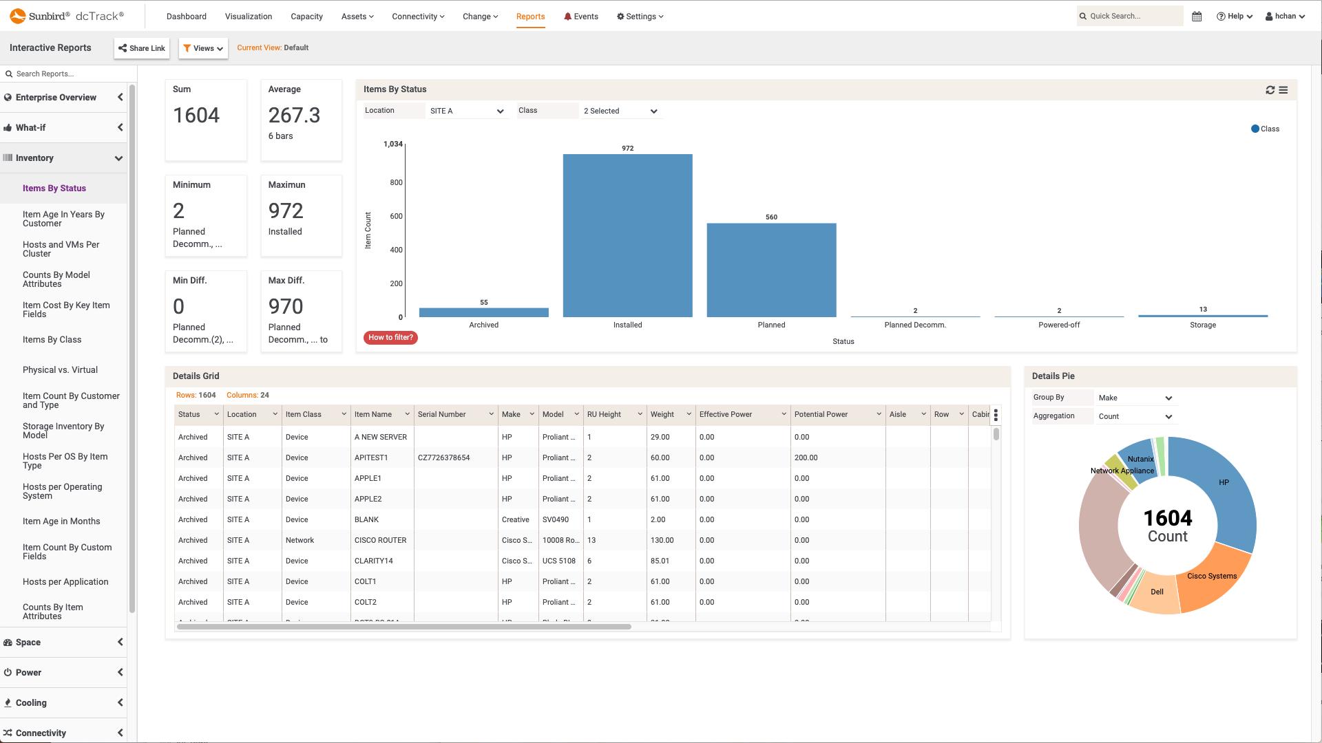تجزیه و تحلیل داده ها و  BI  در DCIM مرکز داده
